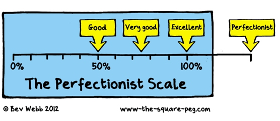the-perfectionist-scale-3